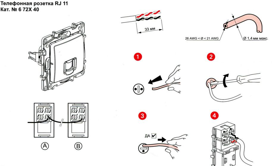 Ako sa vám pripojiť telefónny konektor