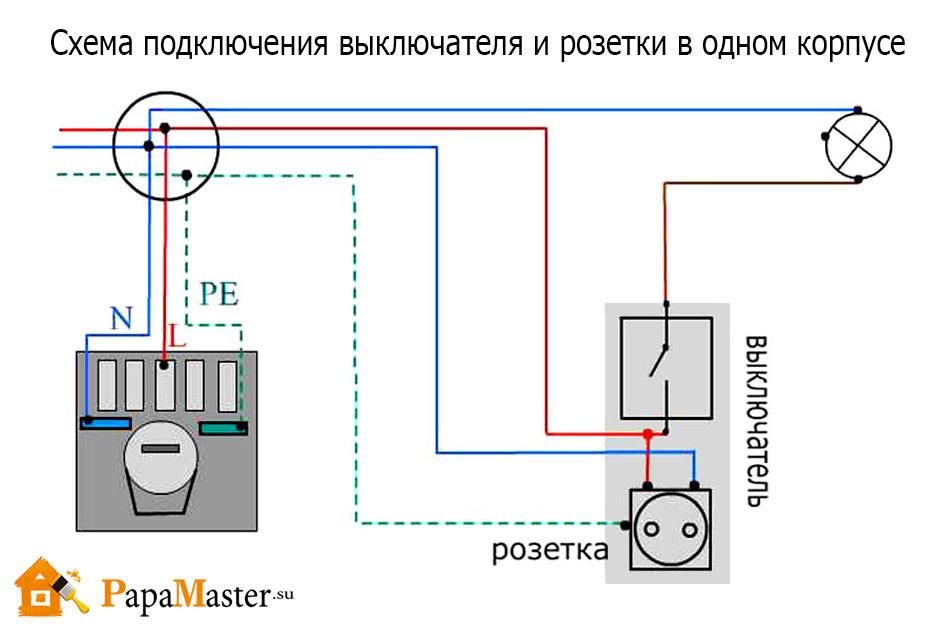 кабеля розетки подключения схема и